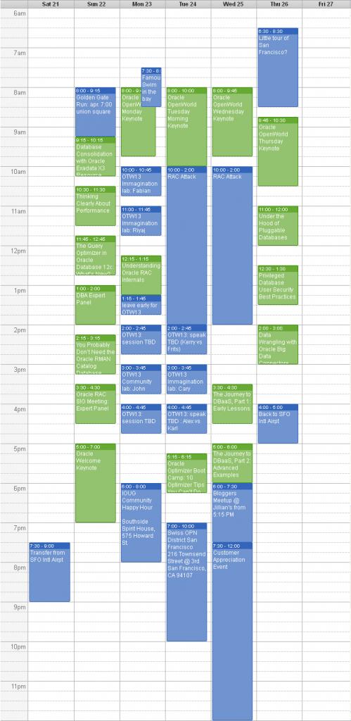 OOW_agenda_2013